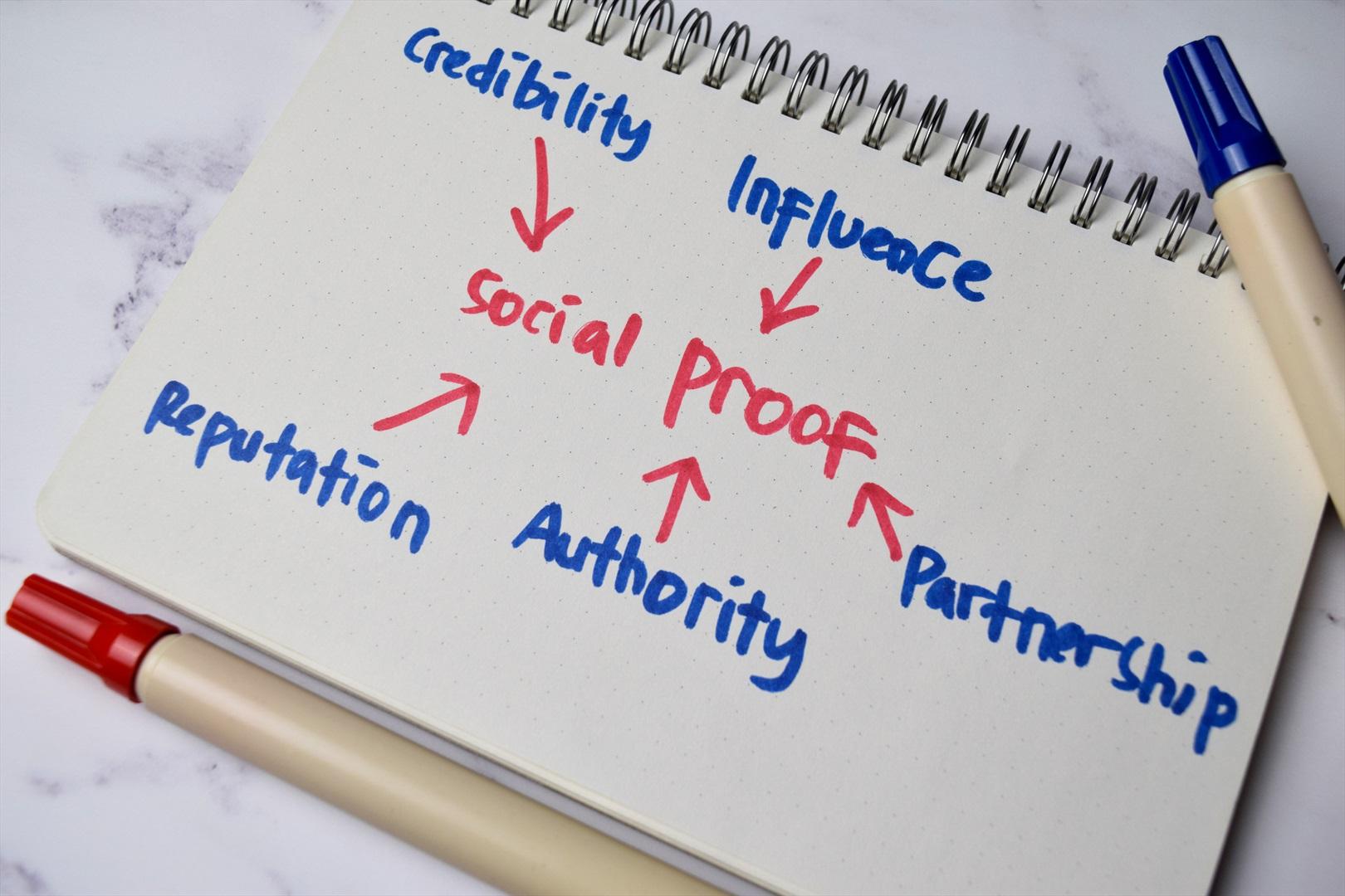 Comunicazione persuasiva: emergere con la social proof!